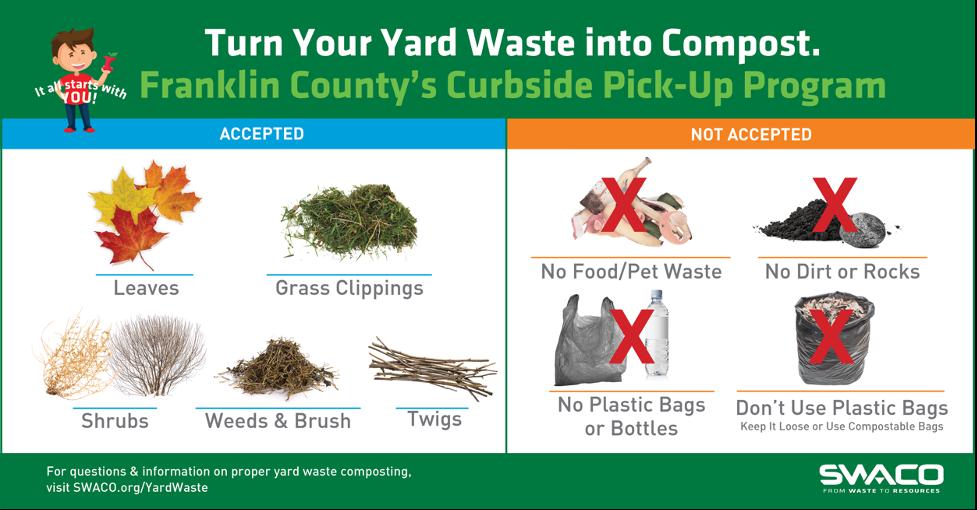 Yard Waste Recycling